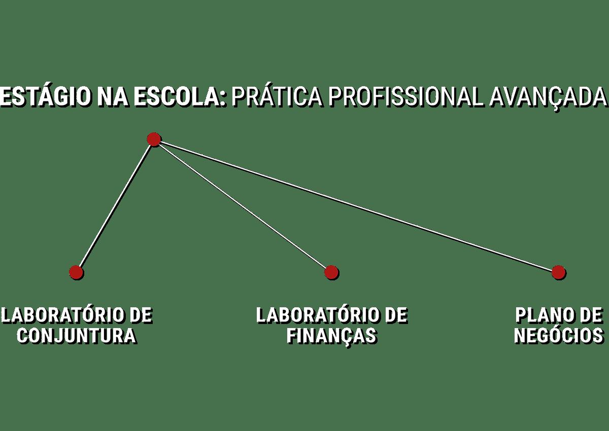 eco_praticaprof