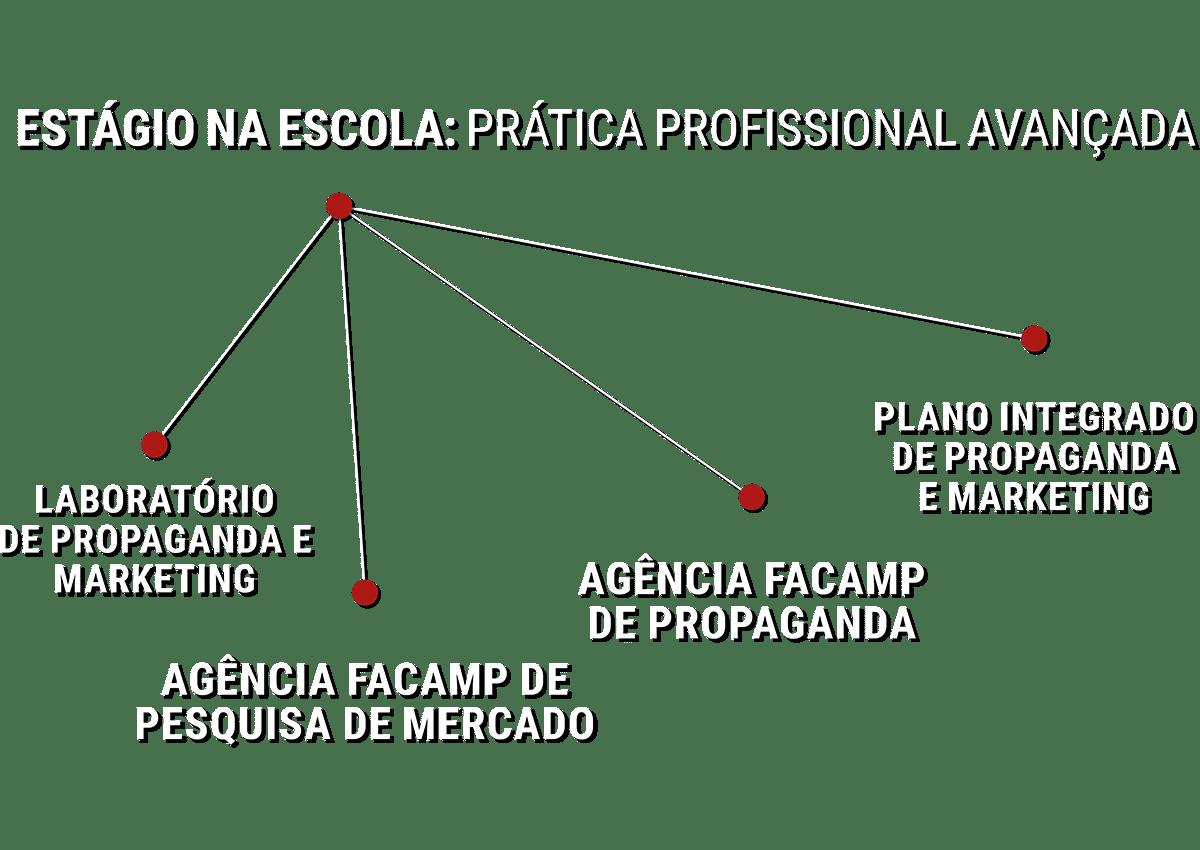 pp_pratica